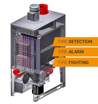 Dispositivi di soppressione della fiamma con dispositivi ad apertura rapida